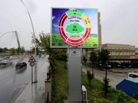 Ankaralılar hava kalitesini takip edebilecek!