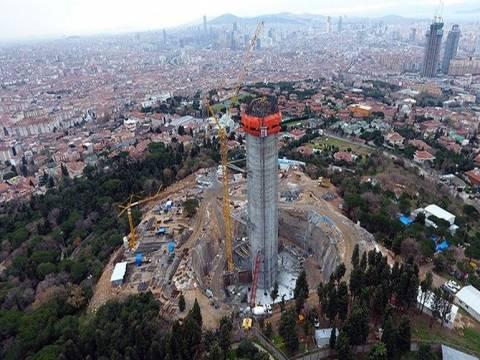 Çamlıca TV-Radyo Kulesi havadan görüntülendi!