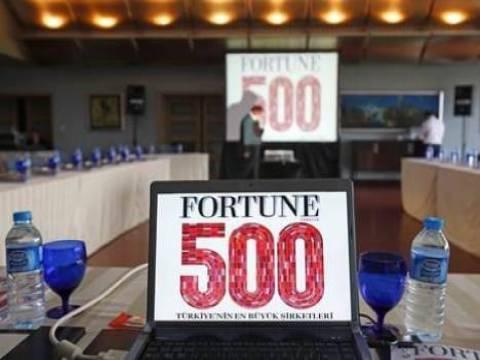 Fortune 500'deki şirketlerin net karı düştü!