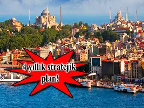 İstanbul'da dönüşüme 128,6 milyon TL'lik kaynak ayrıldı!