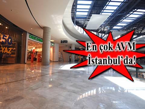 Türkiye'deki AVM dağılımı çıkarıldı!