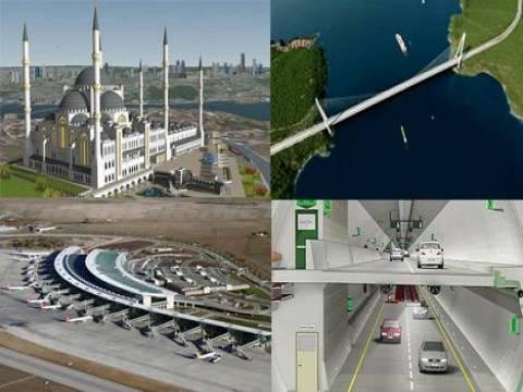 Avrasya Tüneli, Çamlıca Cami, 3. Köprü ve 3. Havaalanı'nın maliyeti: 105 milyar 335 milyon TL!