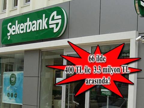 Şekerbank'tan satılık 666 gayrimenkulün ihalesi bugün!